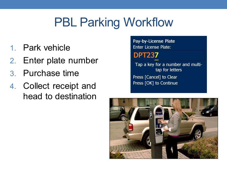 PBL Parking Workflow 1.Park vehicle 2. Enter plate number 3.