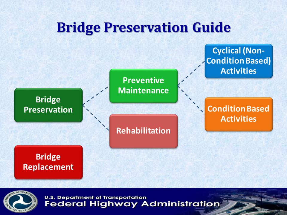 Bridge Preservation Guide Bridge Preservation Preventive Maintenance Cyclical (Non- Condition Based) Activities Condition Based Activities Rehabilitat