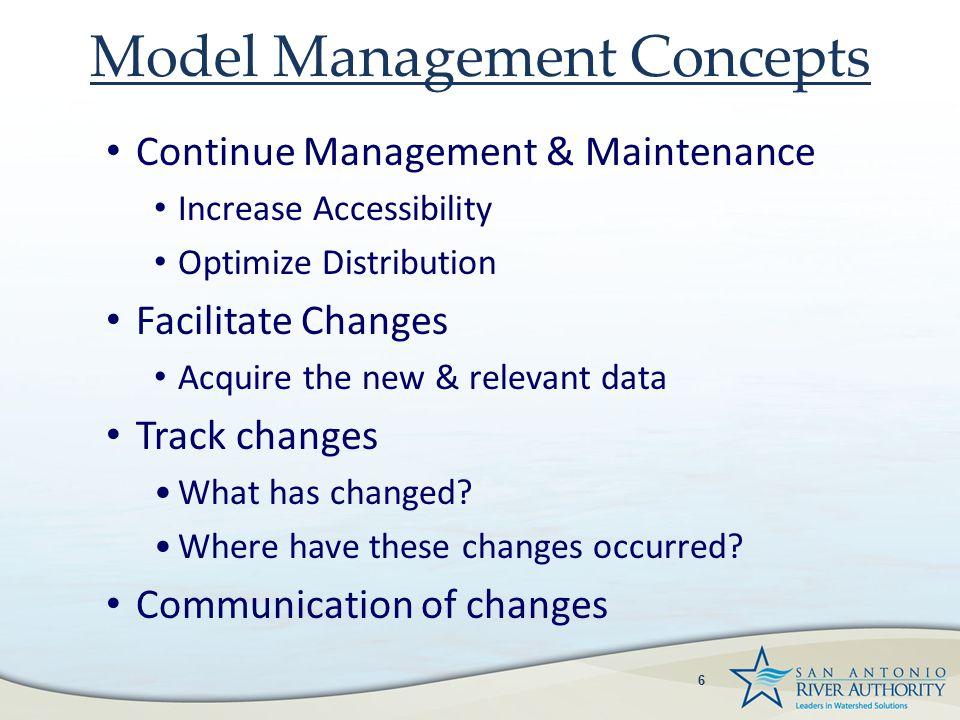 6 Model Management Concepts Continue Management & Maintenance Increase Accessibility Optimize Distribution Facilitate Changes Acquire the new & releva