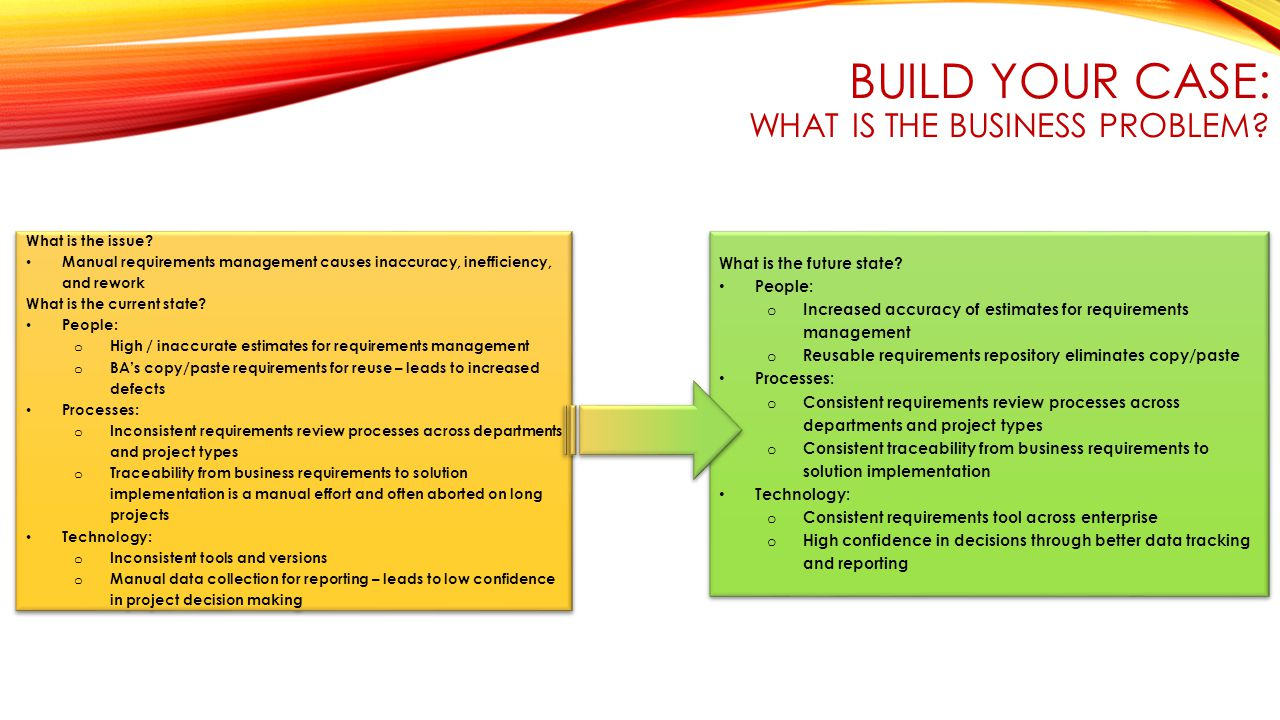 BUILD YOUR CASE: WHAT IS THE BUSINESS PROBLEM.What is the issue.