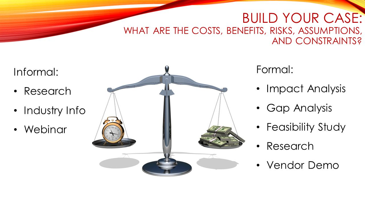 BUILD YOUR CASE: WHAT ARE THE COSTS, BENEFITS, RISKS, ASSUMPTIONS, AND CONSTRAINTS? Formal: Impact Analysis Gap Analysis Feasibility Study Research Ve