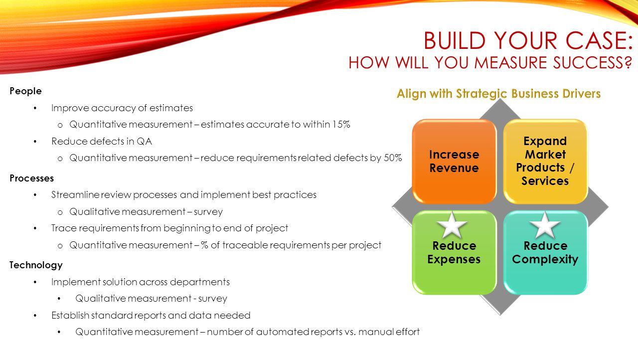 BUILD YOUR CASE: HOW WILL YOU MEASURE SUCCESS? People Improve accuracy of estimates o Quantitative measurement – estimates accurate to within 15% Redu