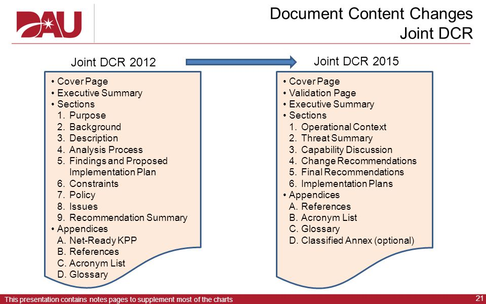 21 This presentation contains notes pages to supplement most of the charts Document Content Changes Joint DCR Joint DCR 2012 Joint DCR 2015 Cover Page Validation Page Executive Summary Sections 1.Operational Context 2.Threat Summary 3.Capability Discussion 4.Change Recommendations 5.Final Recommendations 6.Implementation Plans Appendices A.References B.Acronym List C.Glossary D.Classified Annex (optional) Cover Page Executive Summary Sections 1.Purpose 2.Background 3.Description 4.Analysis Process 5.Findings and Proposed Implementation Plan 6.Constraints 7.Policy 8.Issues 9.Recommendation Summary Appendices A.Net-Ready KPP B.References C.Acronym List D.Glossary