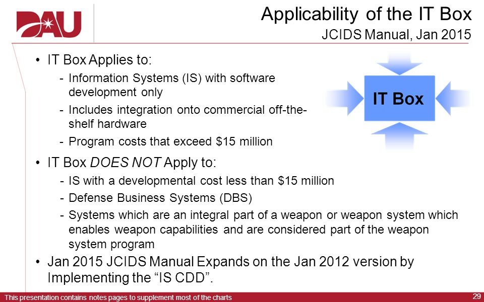 This presentation contains notes pages to supplement most of the charts 29 Applicability of the IT Box JCIDS Manual, Jan 2015 IT Box DOES NOT Apply to: IS with a developmental cost less than $15 million Defense Business Systems (DBS) Systems which are an integral part of a weapon or weapon system which enables weapon capabilities and are considered part of the weapon system program Jan 2015 JCIDS Manual Expands on the Jan 2012 version by Implementing the IS CDD .