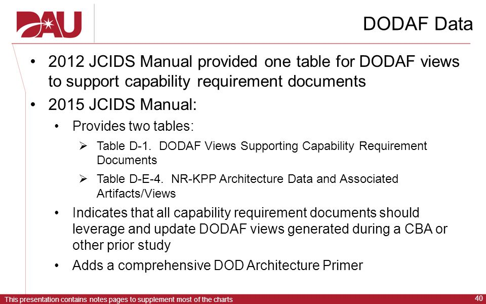 This presentation contains notes pages to supplement most of the charts 40 DODAF Data 2012 JCIDS Manual provided one table for DODAF views to support capability requirement documents 2015 JCIDS Manual: Provides two tables:  Table D-1.