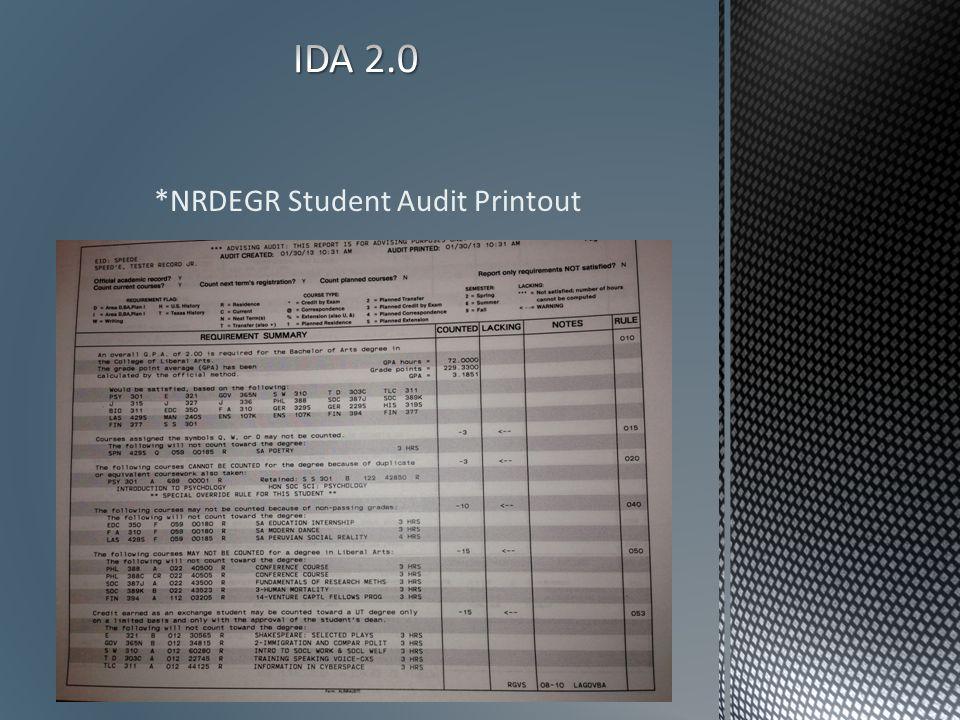 *NRDEGR Student Audit Printout
