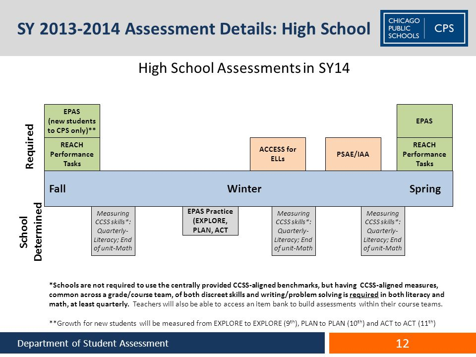 SY 2013-2014 Assessment Details: High School Department of Student Assessment High School Assessments in SY14 Required Fall Winter Spring REACH Performance Tasks Measuring CCSS skills*: Quarterly- Literacy; End of unit-Math *Schools are not required to use the centrally provided CCSS-aligned benchmarks, but having CCSS-aligned measures, common across a grade/course team, of both discreet skills and writing/problem solving is required in both literacy and math, at least quarterly.