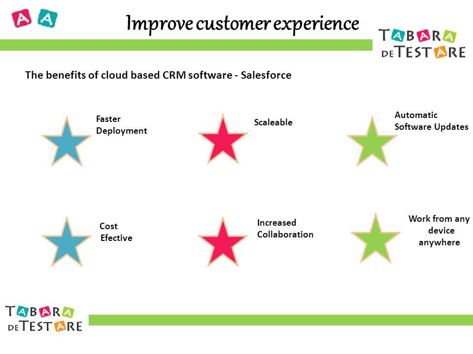 Improve customer experience The benefits of cloud based CRM software - Salesforce Faster Deployment Scaleable Automatic Software Updates Cost Efective Increased Collaboration Work from any device anywhere