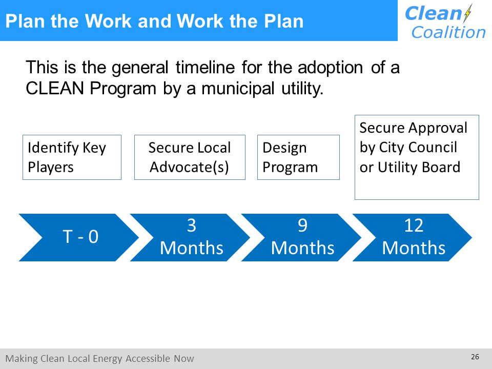 Making Clean Local Energy Accessible Now 26 Plan the Work and Work the Plan T - 0 3 Months 9 Months 12 Months Identify Key Players Secure Local Advocate(s) Design Program Secure Approval by City Council or Utility Board This is the general timeline for the adoption of a CLEAN Program by a municipal utility.