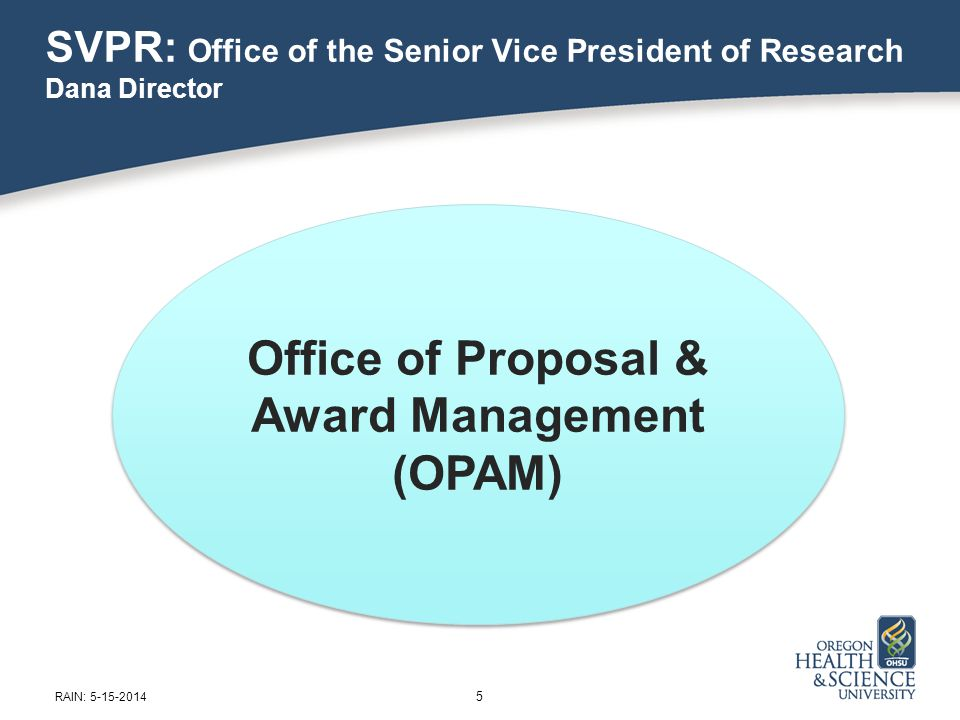 SVPR: Office of the Senior Vice President of Research Dana Director 5 RAIN: 5-15-2014 Research Grants & Contracts Sponsored Projects Administration Office of Proposal & Award Management (OPAM) Office of Proposal & Award Management (OPAM)