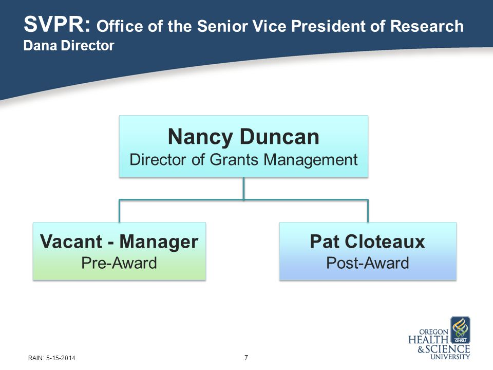 SVPR: Office of the Senior Vice President of Research Dana Director 7 RAIN: 5-15-2014 Nancy Duncan Director of Grants Management Nancy Duncan Director of Grants Management Vacant - Manager Pre-Award Vacant - Manager Pre-Award Pat Cloteaux Post-Award Pat Cloteaux Post-Award