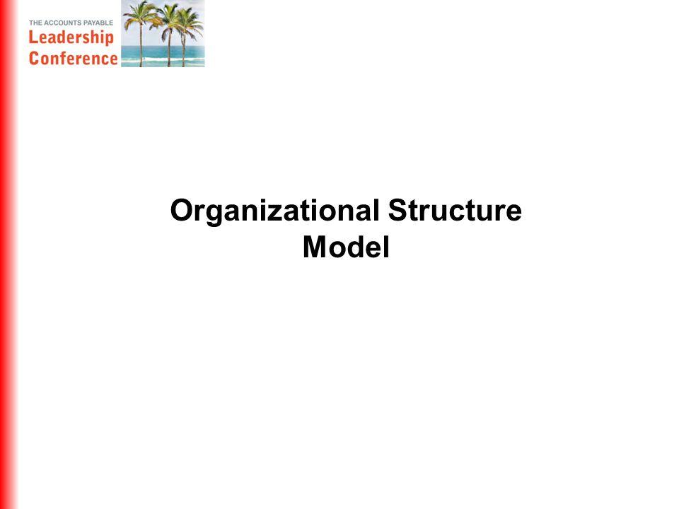 Organizational Structure Model