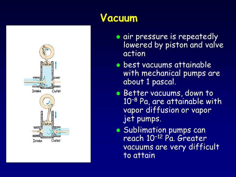 Vacuum l air pressure is repeatedly lowered by piston and valve action l best vacuums attainable with mechanical pumps are about 1 pascal.