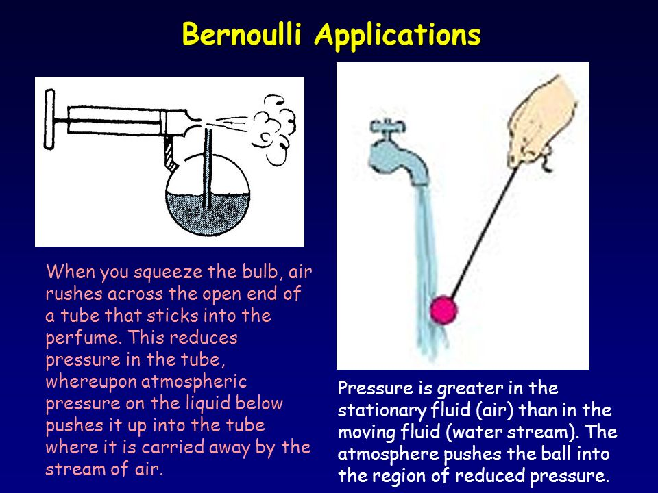Bernoulli Applications Pressure is greater in the stationary fluid (air) than in the moving fluid (water stream).