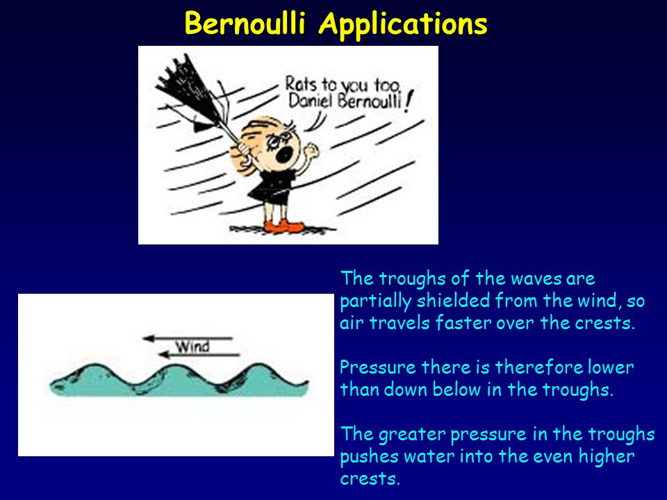 Bernoulli Applications The troughs of the waves are partially shielded from the wind, so air travels faster over the crests.