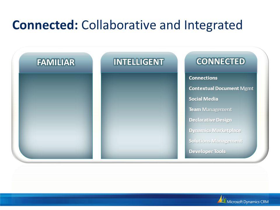 Connections Contextual Document Mgmt Social Media Team Management Declarative Design Dynamics Marketplace Solutions Management Developer Tools Connect