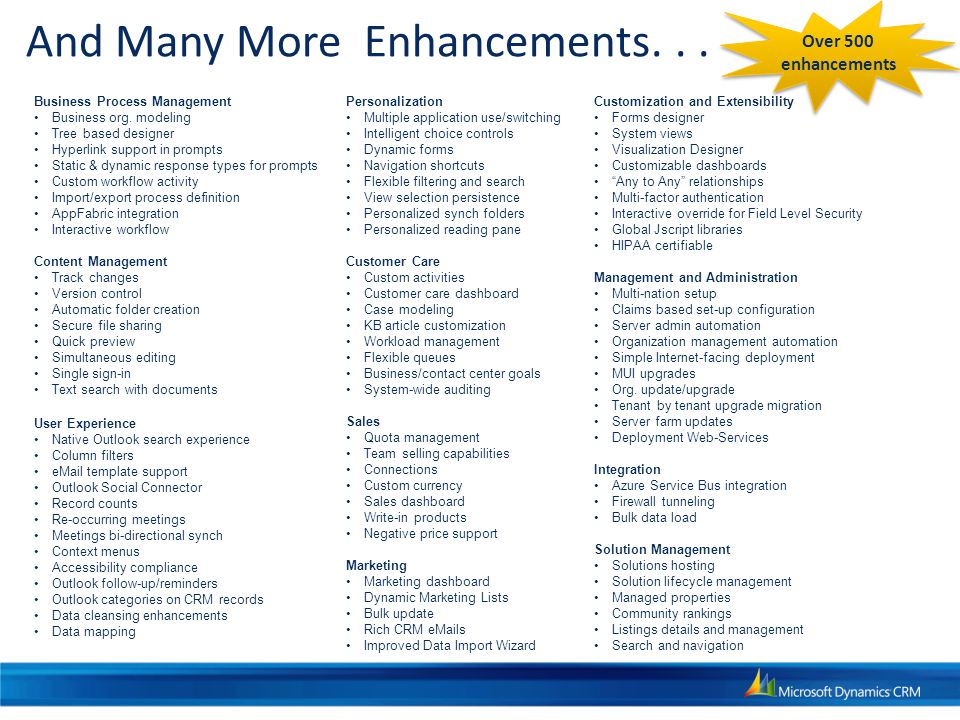 And Many More Enhancements... Business Process Management Business org.