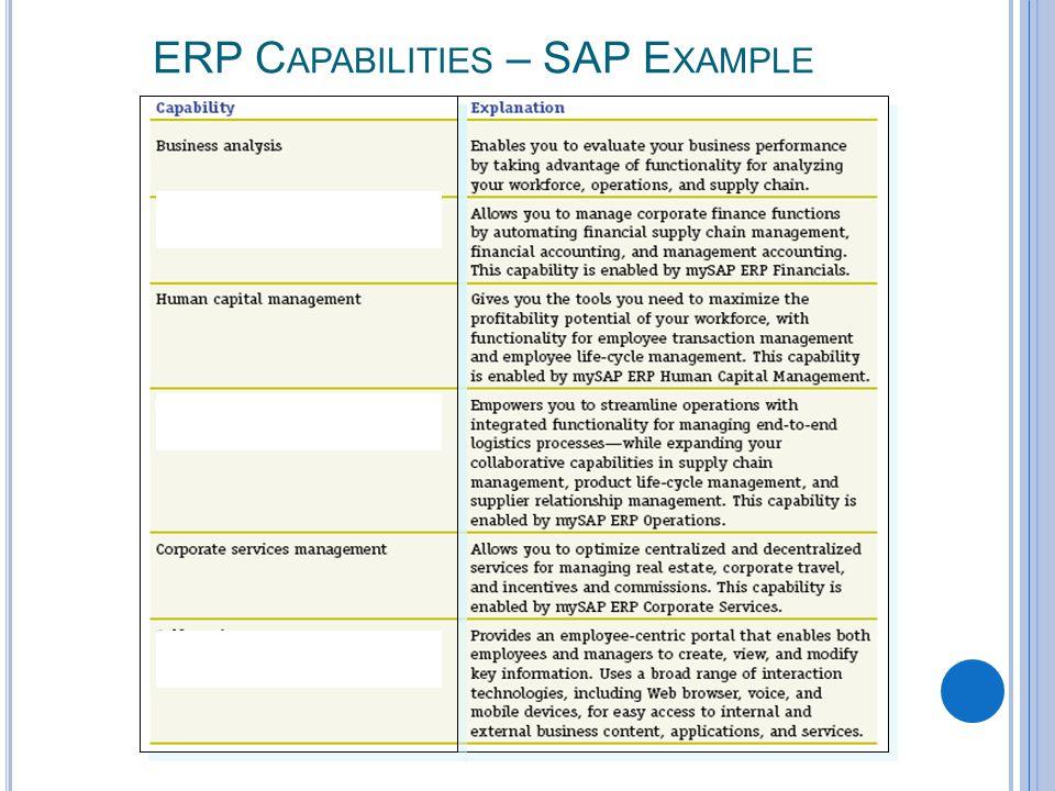 7-17 ERP C APABILITIES – SAP E XAMPLE