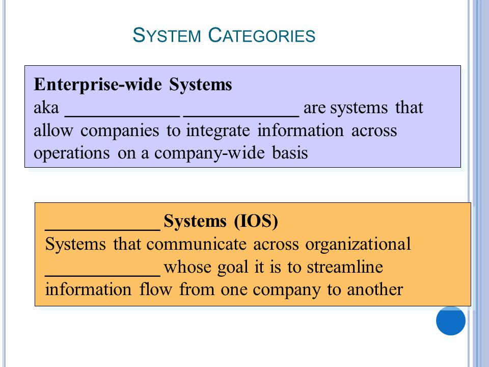 7-2 S YSTEM C ATEGORIES Enterprise-wide Systems aka ____________ ____________ are systems that allow companies to integrate information across operati