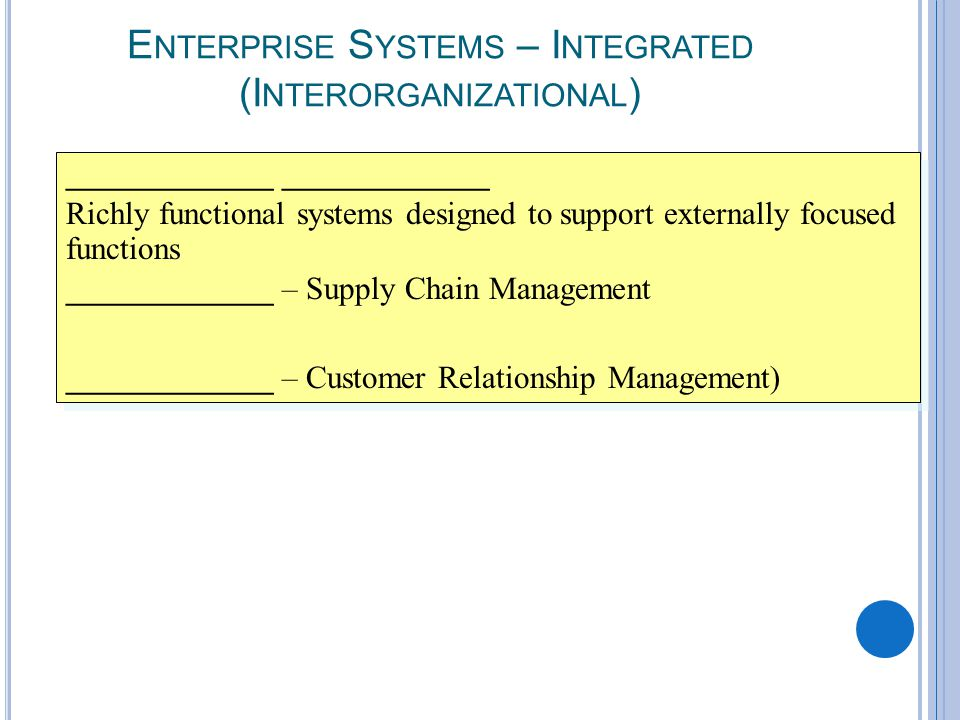 7-22 E NTERPRISE S YSTEMS – I NTEGRATED (I NTERORGANIZATIONAL ) _____________ Richly functional systems designed to support externally focused functions _____________ – Supply Chain Management _____________ – Customer Relationship Management) _____________ Richly functional systems designed to support externally focused functions _____________ – Supply Chain Management _____________ – Customer Relationship Management)