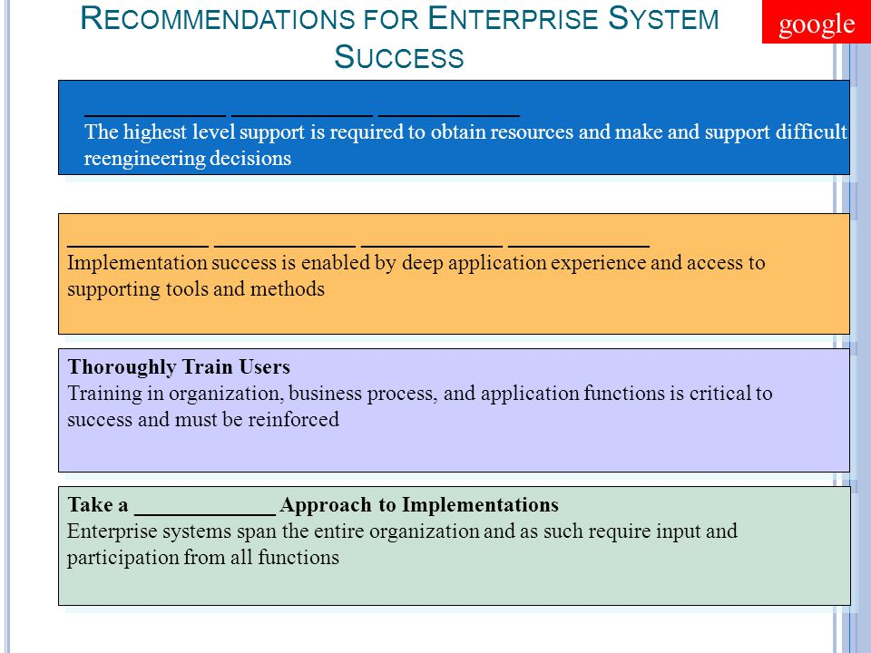 7-30 R ECOMMENDATIONS FOR E NTERPRISE S YSTEM S UCCESS _____________ _____________ Implementation success is enabled by deep application experience and access to supporting tools and methods Take a _____________ Approach to Implementations Enterprise systems span the entire organization and as such require input and participation from all functions Thoroughly Train Users Training in organization, business process, and application functions is critical to success and must be reinforced _____________ _____________ _____________ The highest level support is required to obtain resources and make and support difficult reengineering decisions google