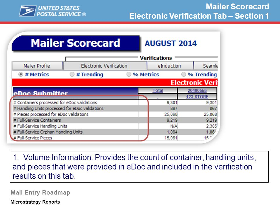 Mailer Scorecard Electronic Verification Tab – Section 1 1.