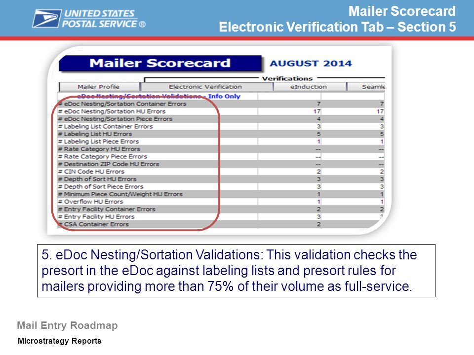 Mail Entry Roadmap Mailer Scorecard Electronic Verification Tab – Section 5 Microstrategy Reports 5.
