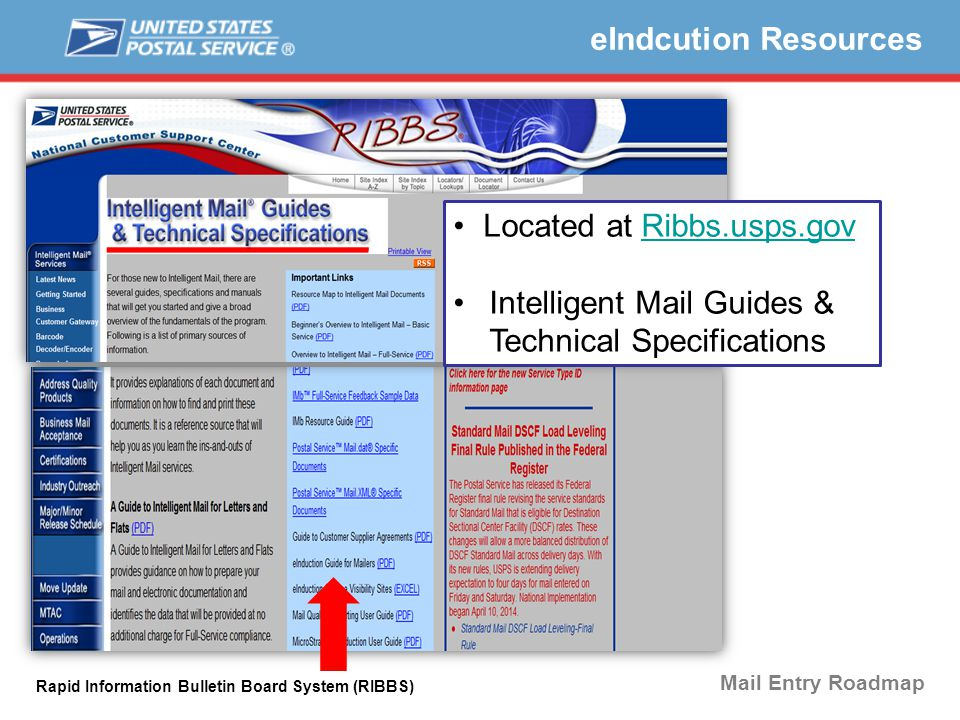 eIndcution Resources Mail Entry Roadmap Rapid Information Bulletin Board System (RIBBS) Located at Ribbs.usps.govRibbs.usps.gov Intelligent Mail Guides & Technical Specifications