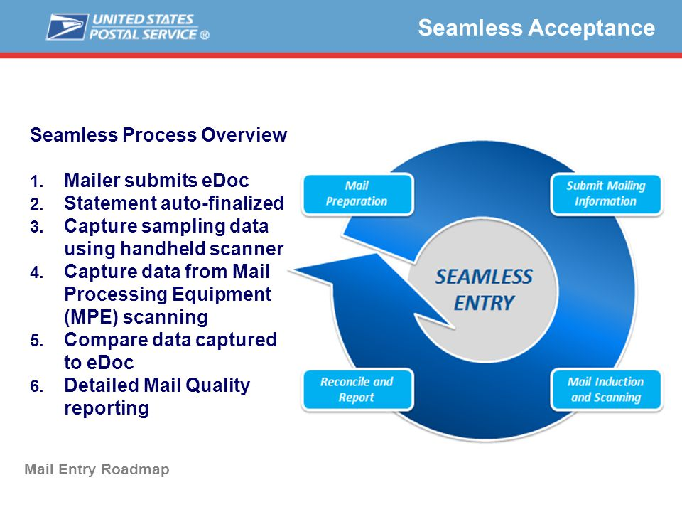 Seamless Acceptance Mail Entry Roadmap Seamless Process Overview 1.