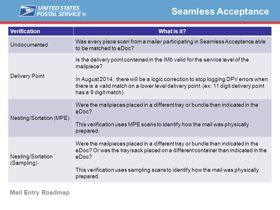 Seamless Acceptance Mail Entry Roadmap VerificationWhat is it.