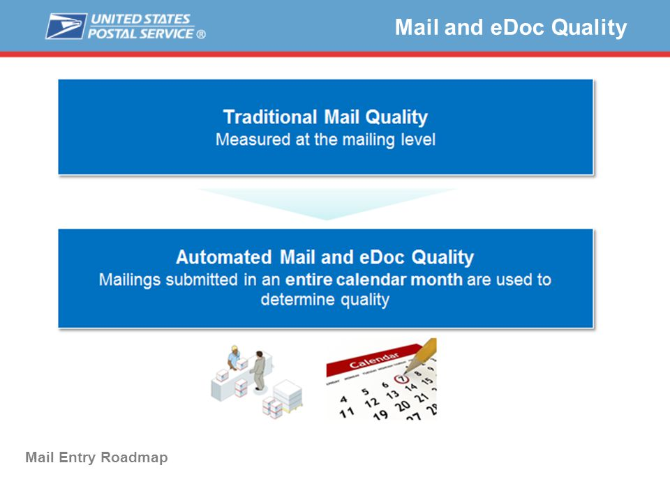 Mail and eDoc Quality