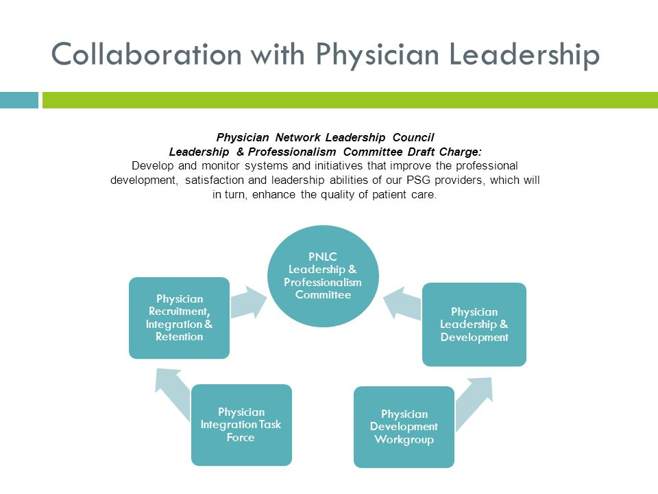 Collaboration with Physician Leadership PNLC Leadership & Professionalism Committee Physician Integration Task Force Physician Recruitment, Integratio