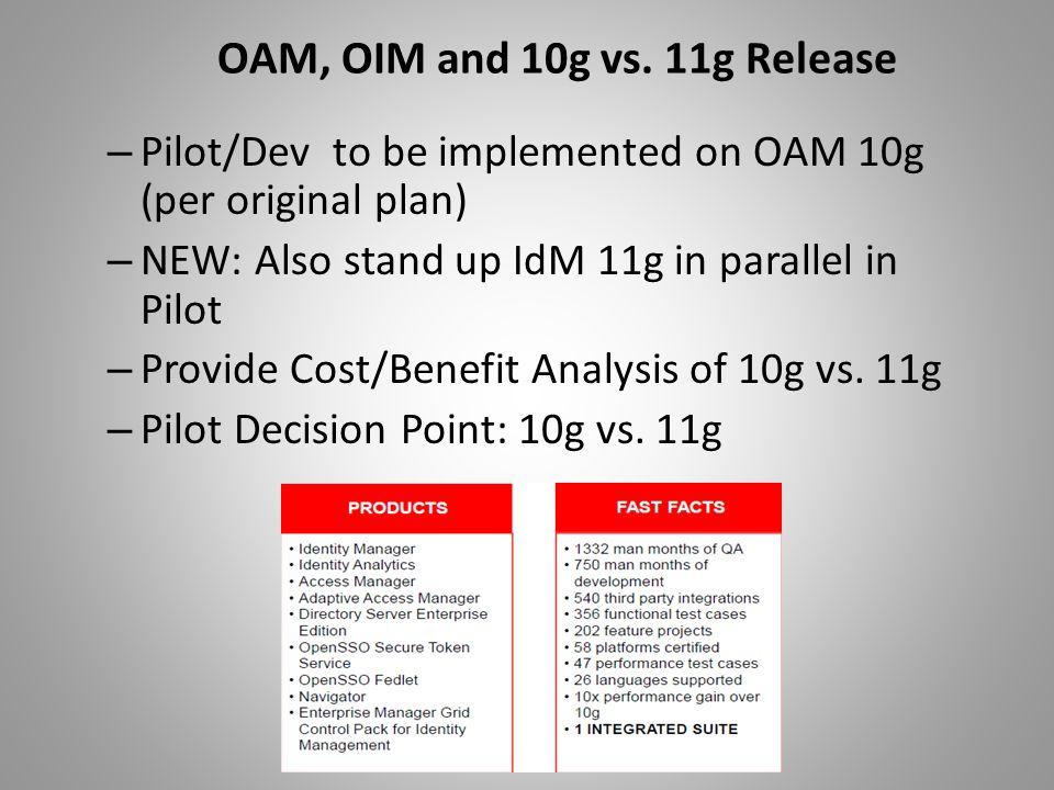 OAM, OIM and 10g vs.