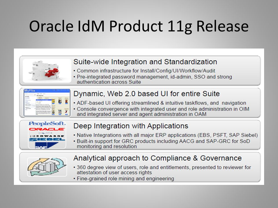 Oracle IdM Product 11g Release