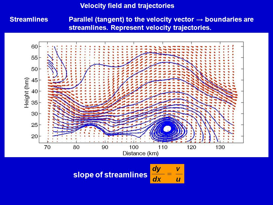 Velocity field and trajectories StreamlinesParallel (tangent) to the velocity vector → boundaries are streamlines. Represent velocity trajectories. sl