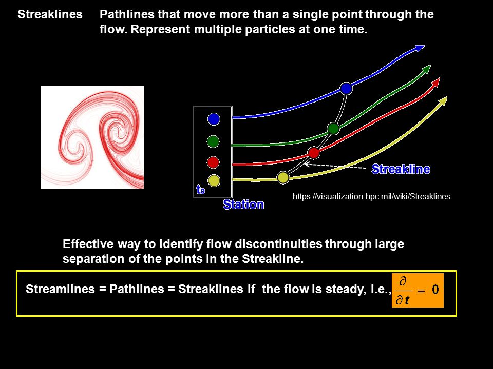 StreaklinesPathlines that move more than a single point through the flow. Represent multiple particles at one time. https://visualization.hpc.mil/wiki