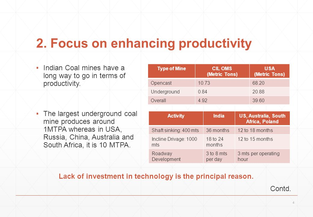 2. Focus on enhancing productivity ▪Indian Coal mines have a long way to go in terms of productivity. ▪The largest underground coal mine produces arou
