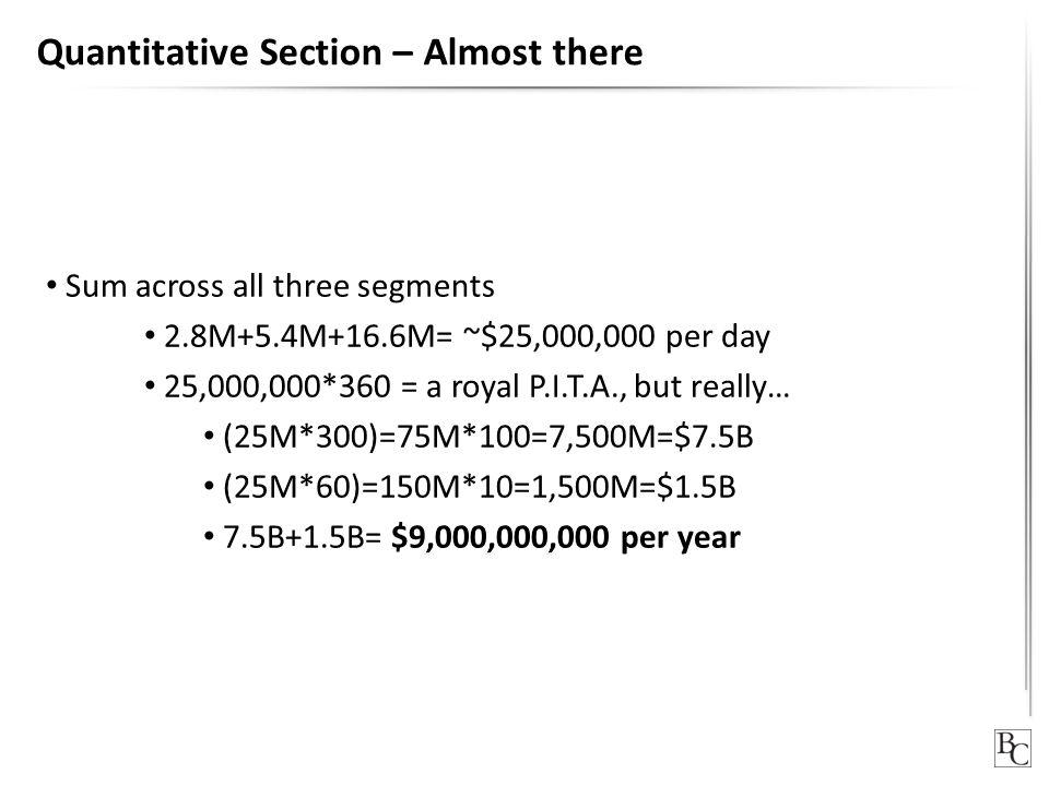 Quantitative Section – Almost there Sum across all three segments 2.8M+5.4M+16.6M= ~$25,000,000 per day 25,000,000*360 = a royal P.I.T.A., but really… (25M*300)=75M*100=7,500M=$7.5B (25M*60)=150M*10=1,500M=$1.5B 7.5B+1.5B= $9,000,000,000 per year
