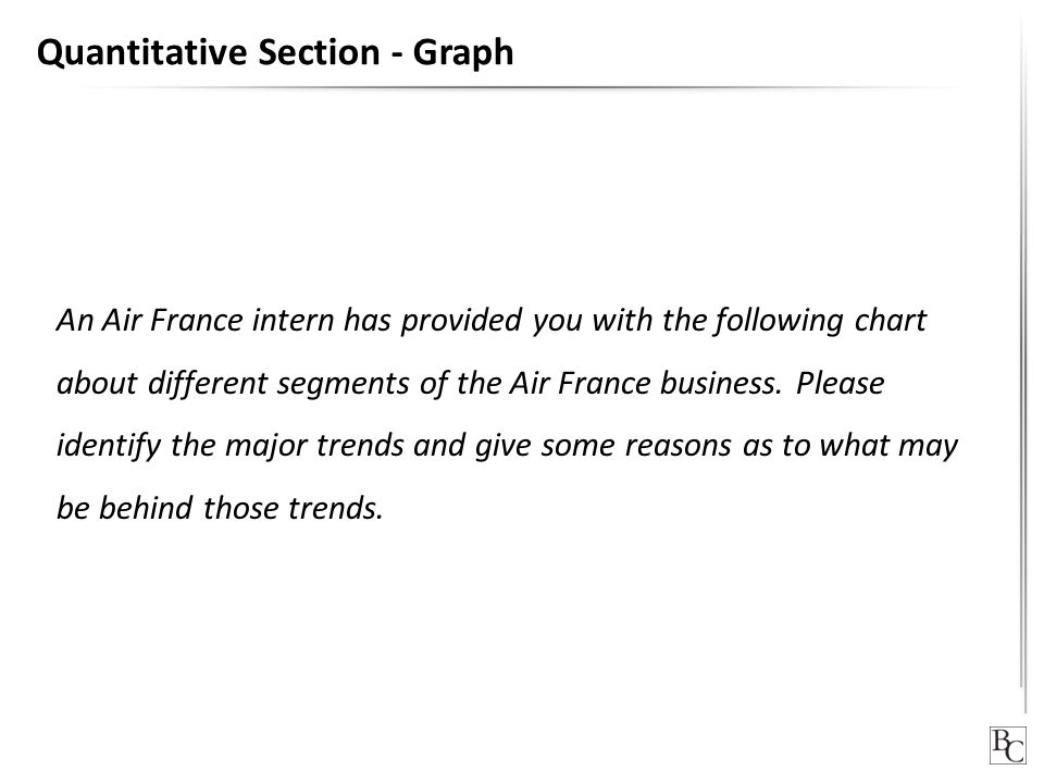 Quantitative Section - Graph An Air France intern has provided you with the following chart about different segments of the Air France business. Pleas