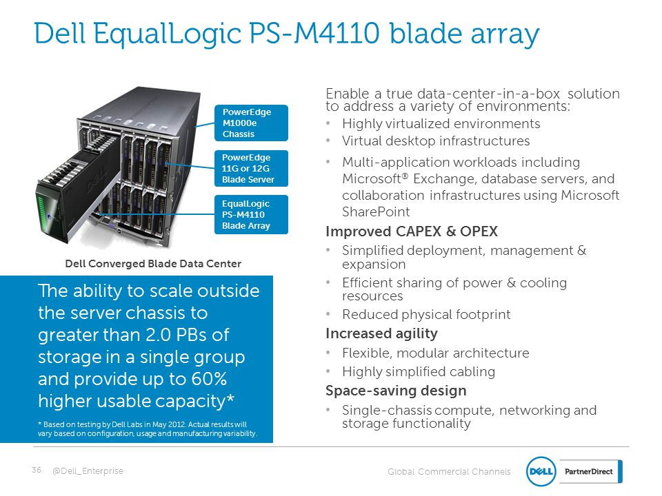 Global Commercial Channels Dell EqualLogic PS-M4110 blade array Enable a true data-center-in-a-box solution to address a variety of environments: High