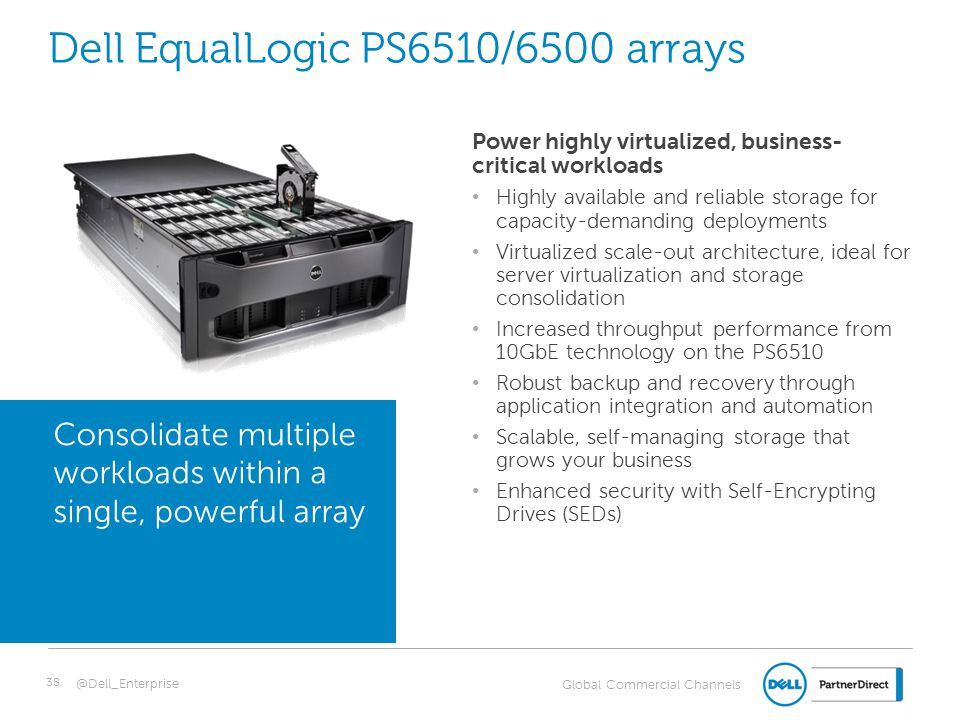 Global Commercial Channels Dell EqualLogic PS6510/6500 arrays Power highly virtualized, business- critical workloads Highly available and reliable sto
