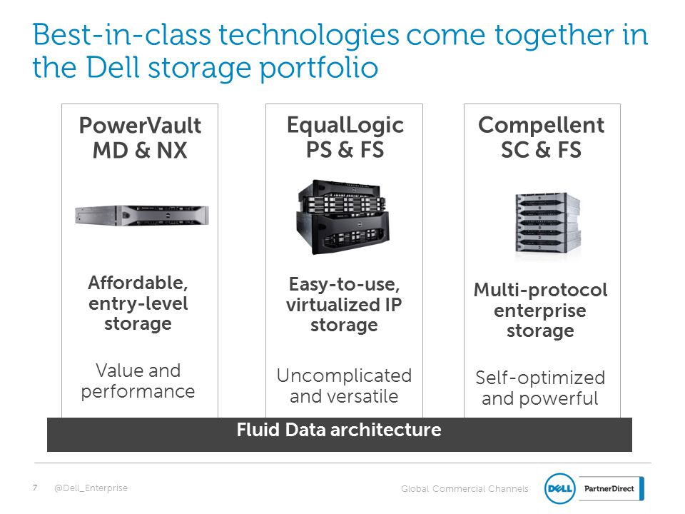 Global Commercial Channels Best-in-class technologies come together in the Dell storage portfolio 7 Easy-to-use, virtualized IP storage Uncomplicated and versatile EqualLogic PS & FS Affordable, entry-level storage Value and performance PowerVault MD & NX Compellent SC & FS Multi-protocol enterprise storage Self-optimized and powerful Fluid Data architecture 7 @Dell_Enterprise