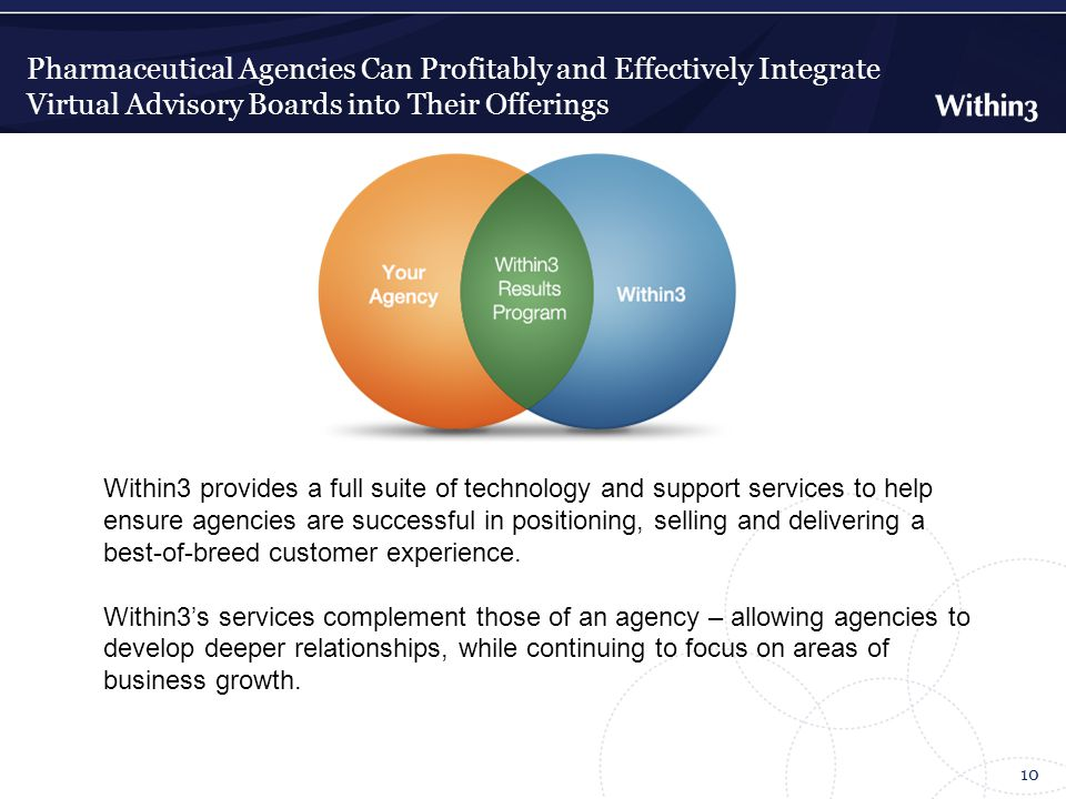 Pharmaceutical Agencies Can Profitably and Effectively Integrate Virtual Advisory Boards into Their Offerings 10 Within3 provides a full suite of technology and support services to help ensure agencies are successful in positioning, selling and delivering a best-of-breed customer experience.