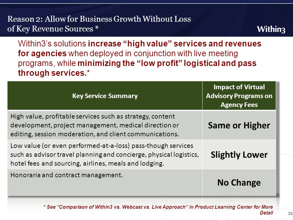 Reason 2: Allow for Business Growth Without Loss of Key Revenue Sources * 21 * See Comparison of Within3 vs.