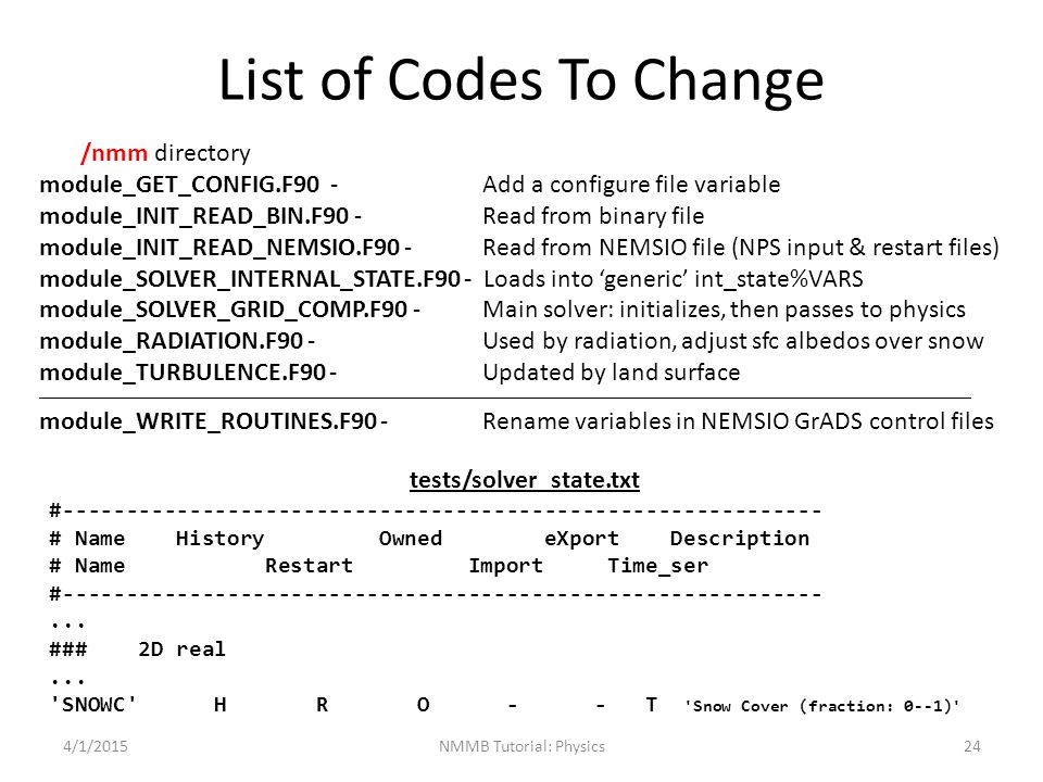 List of Codes To Change /nmm directory module_GET_CONFIG.F90 -Add a configure file variable module_INIT_READ_BIN.F90 -Read from binary file module_INI