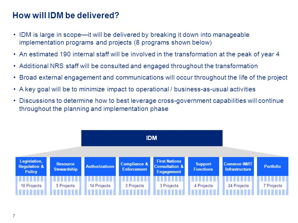 How will IDM be delivered.