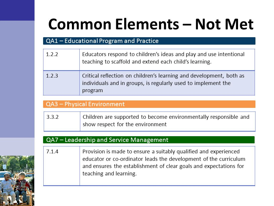 Common Elements – Not Met QA1 – Educational Program and Practice 1.2.2Educators respond to children's ideas and play and use intentional teaching to scaffold and extend each child's learning.