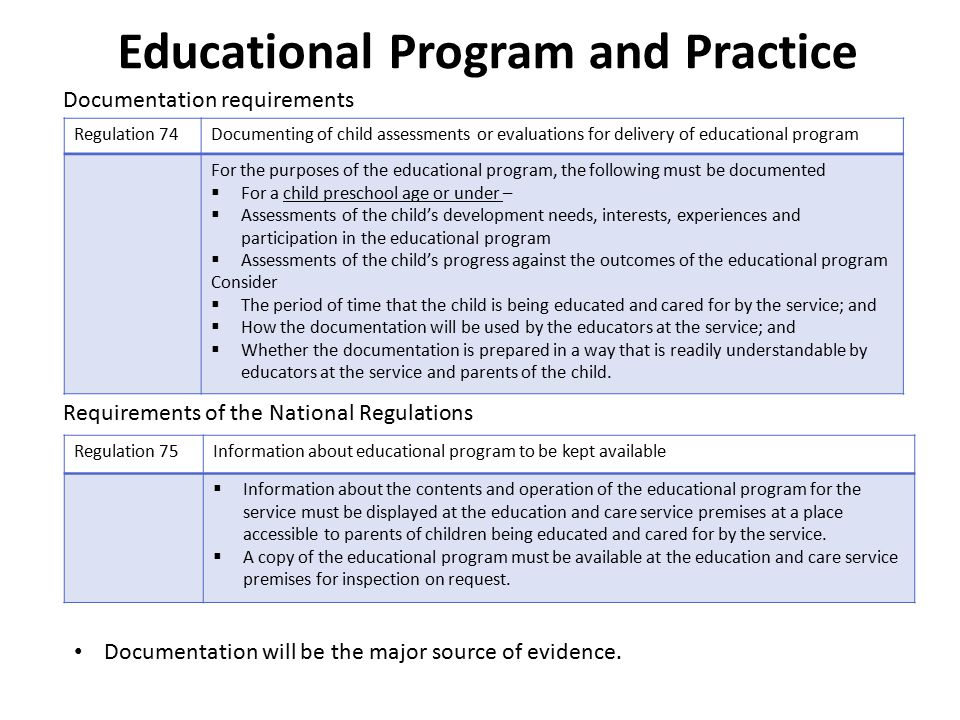 Educational Program and Practice Documentation requirements Requirements of the National Regulations Documentation will be the major source of evidence.
