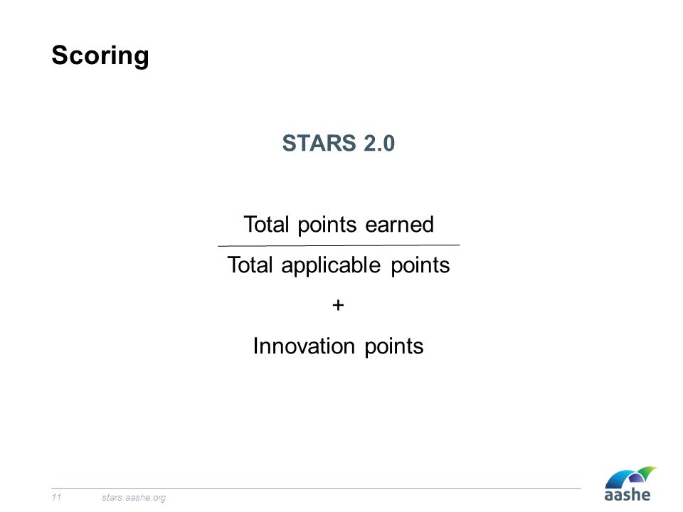 Scoring stars.aashe.org11 STARS 2.0 Total points earned Total applicable points + Innovation points