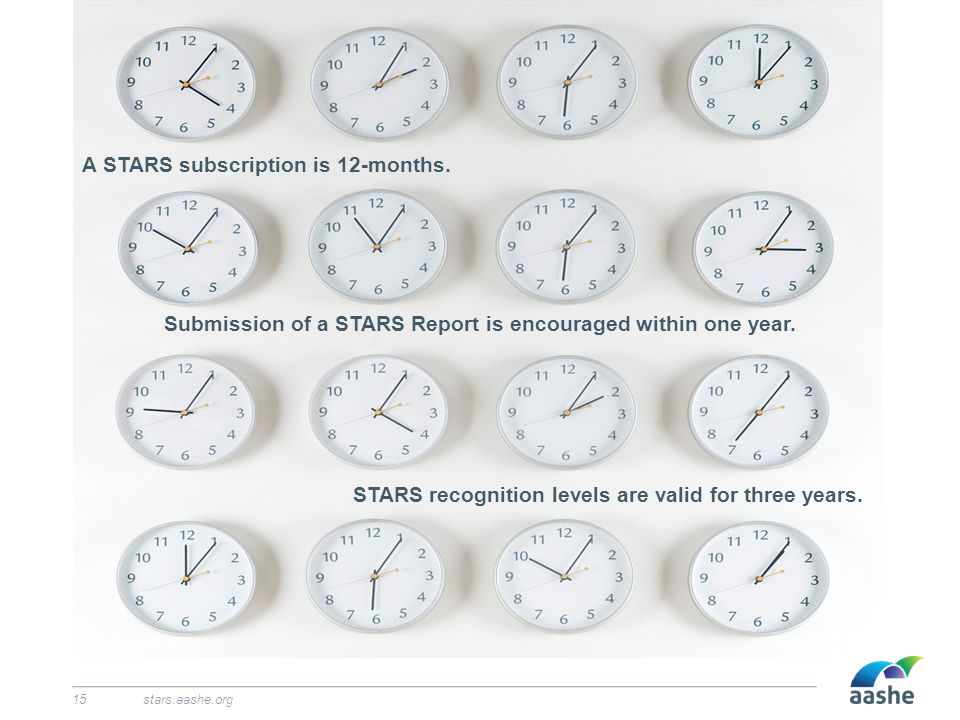 Timeline stars.aashe.org15 Submission of a STARS Report is encouraged within one year.